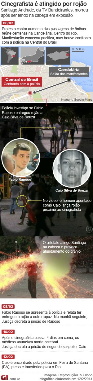 Cronologia morte do cinegrafista da Band e prisão do suspeito Caio (Foto: Editoria de Arte)