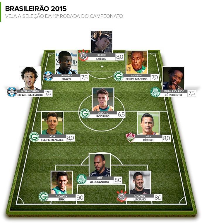 Seleção da 19ª rodada brasileirão  (Foto: Editoria de Arte)
