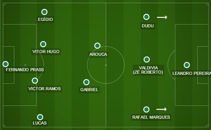 Formação titular do time do Palmeiras (Foto: GloboEsporte.com)