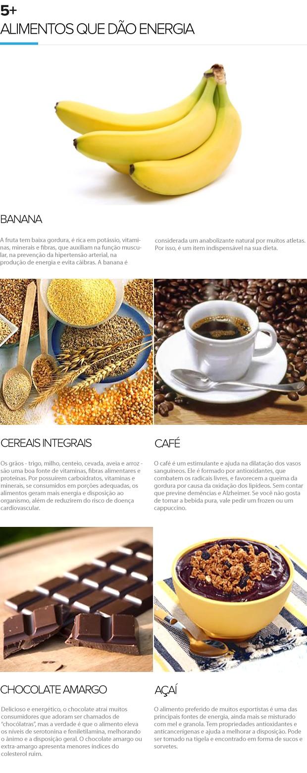 5 mais alimentos eu atleta (Foto: Editoria de Arte/Globoesporte.com)