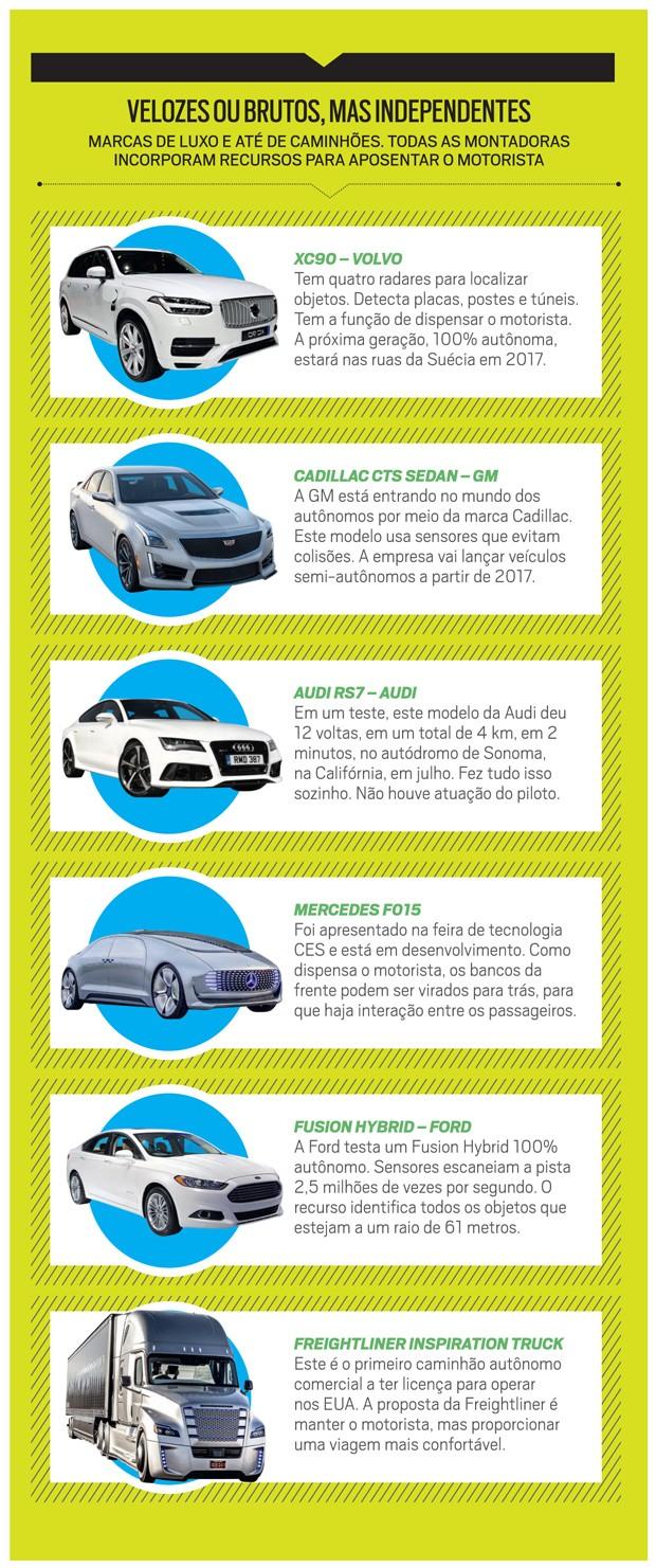 Tecnologia, Carros, Transporte, Carros autônomos (Foto: imago; divulgação; Corbis; REX Shutterstock)