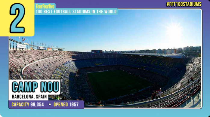 Camp Nou FourFourTwo