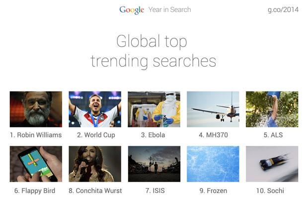 Lista dos assuntos mais buscados no Google em 2014 tem Robin Williams em primeiro. (Foto: Divulgação/Google)