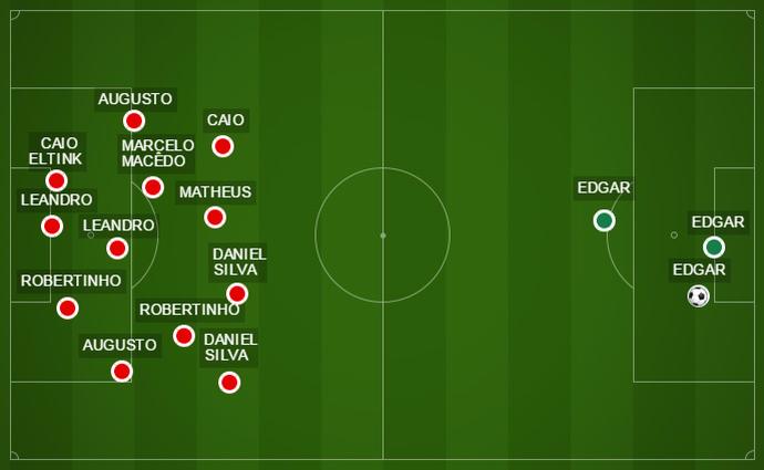 Flamengo-PI x Sampaio Corrêa 2T (Foto: GloboEsporte.com)