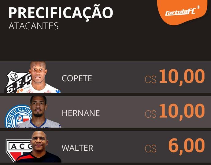 preço card atacantes cartola (Foto: GloboEsporte.com)