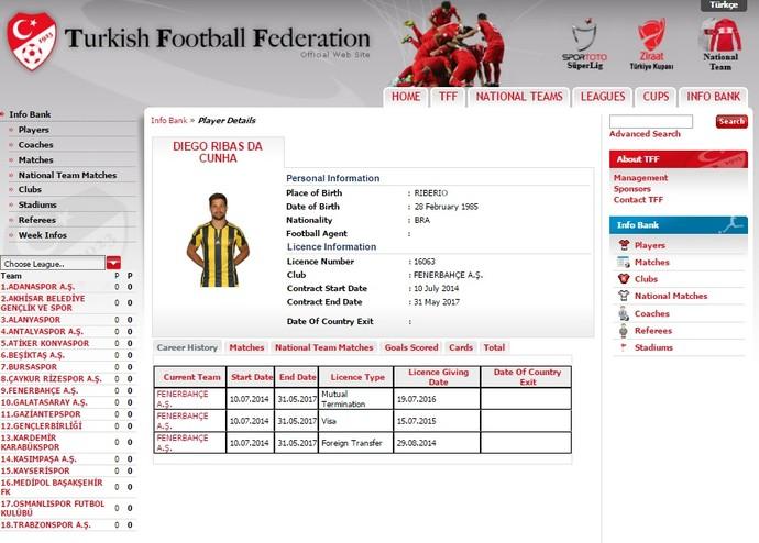 Rescisão Diego Fenerbahçe (Foto: Reprodução)