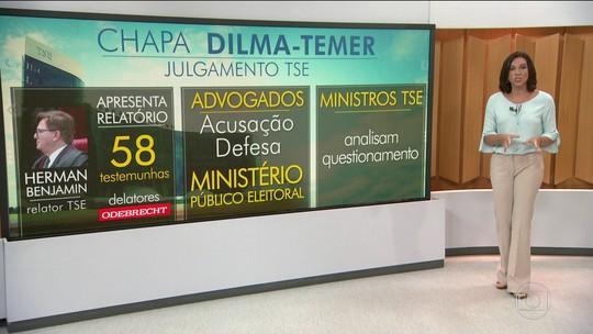 Chapa Dilma-Temer começa a ser julgada no TSE