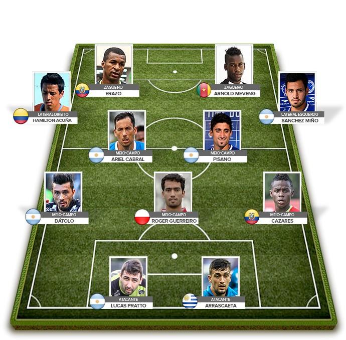 5efd013129 Campeonato