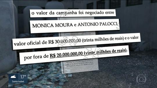 Campanha de Haddad recebeu R$ 20 milhões não declarados em 2012, diz Mônica Moura