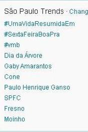 Trending Topics em SP às 17h10 (Foto: Reprodução)