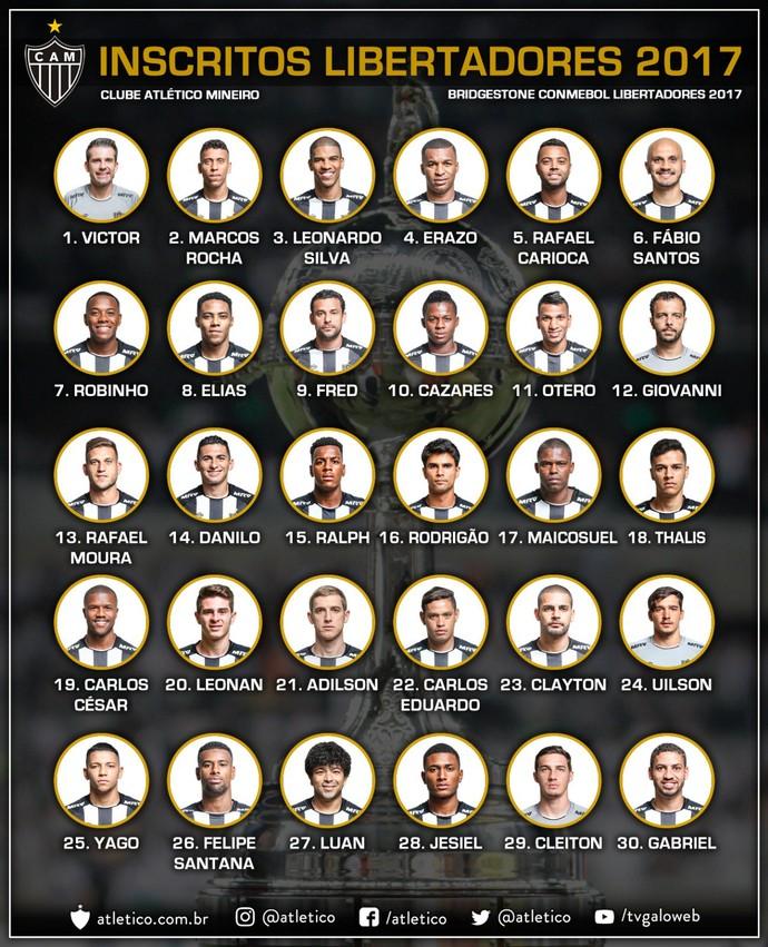 Inscritos do Atlético-MG na Libertadores (Foto: Reprodução / Twitter)