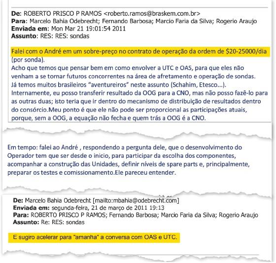 E-mail do assessor de Marcelo Odebrecht fala em superfaturamento (Foto: Reprodução)