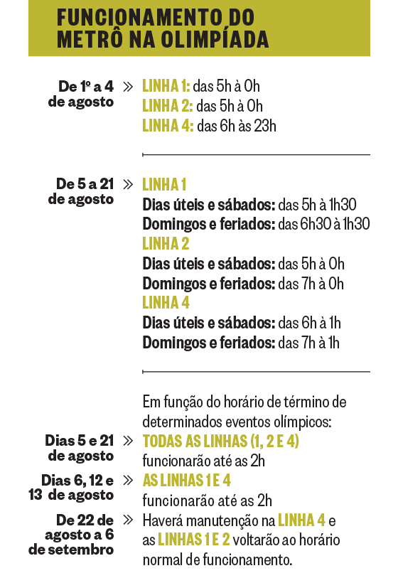 Funcionamento do metrô na Olimpíada (Foto: Revista ÉPOCA)