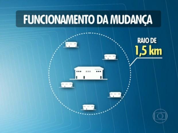 Segundo secretaria, alunos vão estudar a no máximo 1,5  km dos colégios onde estão (Foto: Reprodução TV Globo)