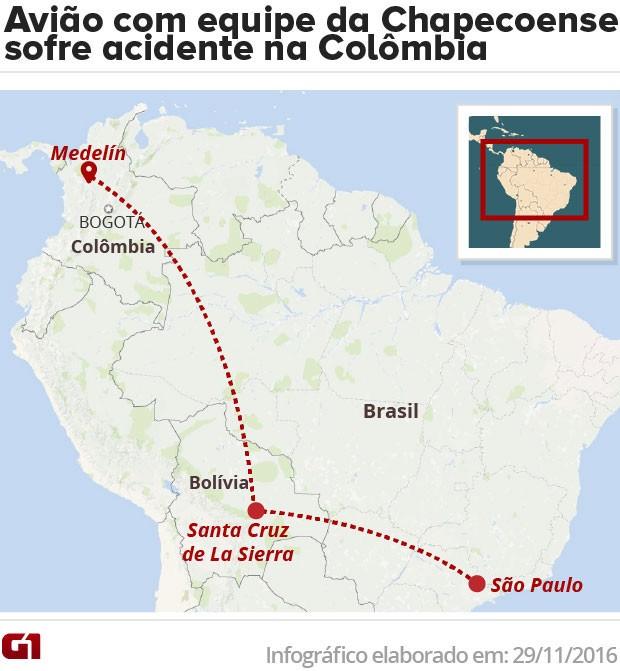Avião com equipe da Chapecoense sofre acidente na Colômbia (Foto: Arte/G1)