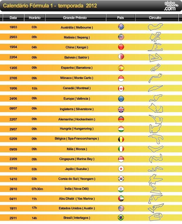 Calendário fórmula 1 temporada 2012 (Foto: Editoria de arte / Globoesporte.com)