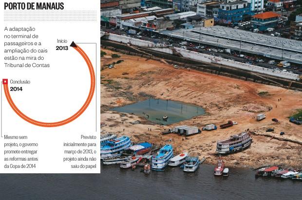 Porto de Manaus (Foto: Alberto Cesar Araujo/Folhapress)