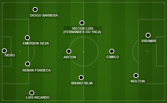 campinho Internacional x Botafogo (Foto: Arte Esporte)