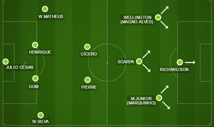 Campinho Fluminense 2 (Foto: GloboEsporte.com)