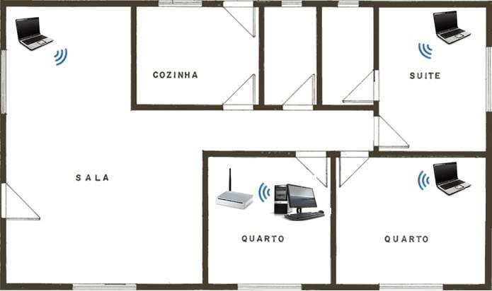 Procure manter o roteador em áreas centrais, evitando possíveis interferências no sinal da rede (Foto: Reprodução/Daniel Ribeiro)