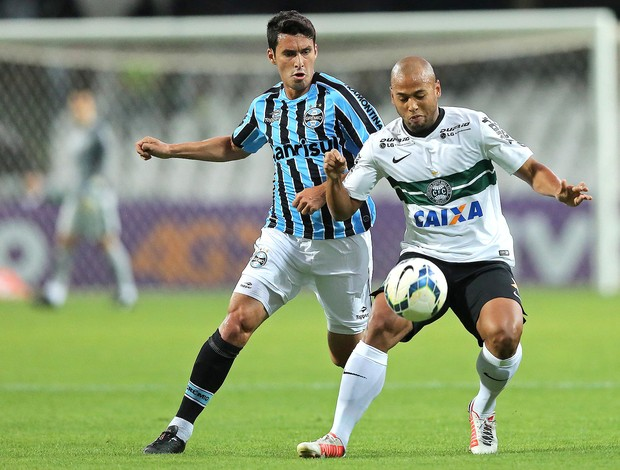 Riveros e Sergio Manoel, Coritiba x Grêmio (Foto: Getty Images)