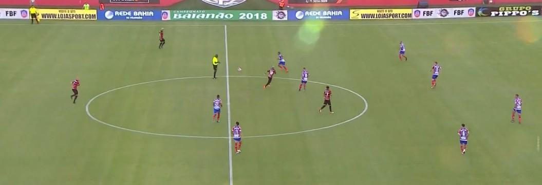 Vitória x Bahia - Campeonato Baiano 2018 - globoesporte.com 7e79086f0f0b3