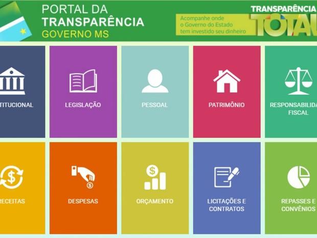 Portal de trnaparência do governo do estado de MS melhorou 650%, diz MPF (Foto: Reprodução/TV Morena)
