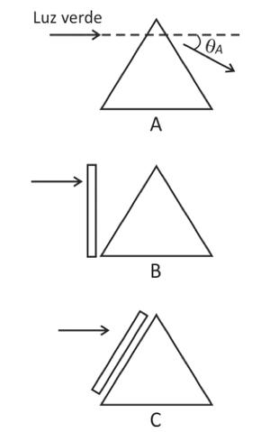 Esquema com prisma triangular (Foto: Reprodução/Fuvest)