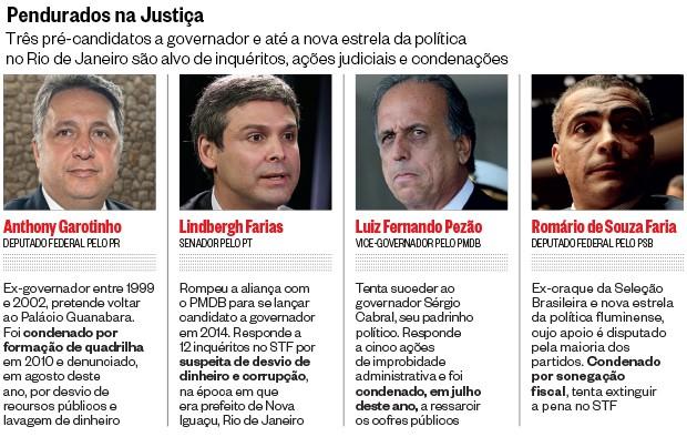 Pendurados na justiça (Foto: Danilo Verpa/Folhapress, Sergio Lima/Folhapress, Ale Silva/Futura Press e Beto Barata/AE)