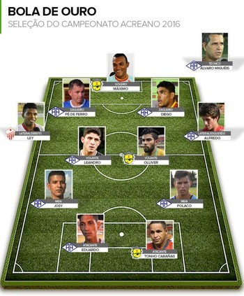 Seleção do Acreano 2016 (Foto: Infoesporte)