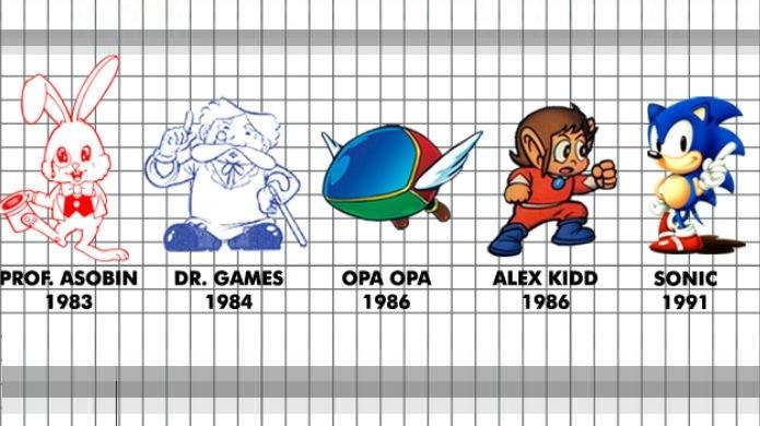 Sonic the Hedgehog foi o quinto mascote da SEGA (Foto: Reprodução/SEGA Nerds)