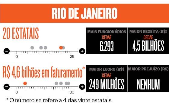 Arte Economia RJ (Foto: ÉPOCA)