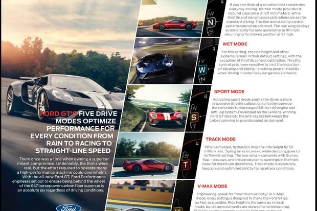 Infográfico mostra detalhes dos modos do Ford GT (Foto: Divulgação)
