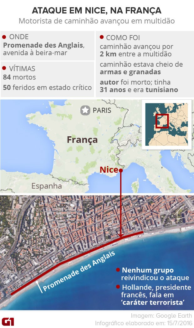 Ataque em Nice, na França. (Foto: G1)