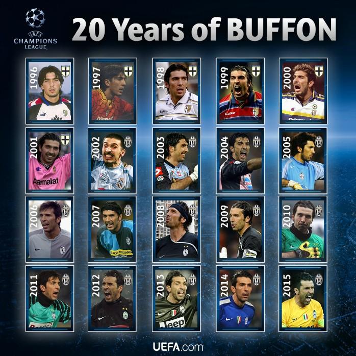 BLOG: Buffon completa 20 anos de carreira e lembra conselho de pai para virar goleiro