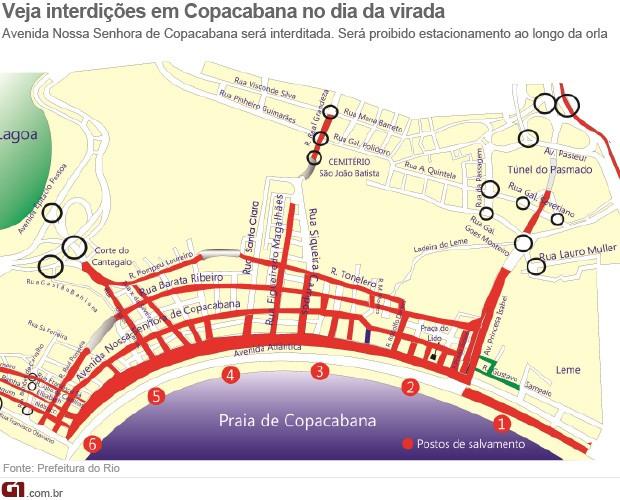 Interdições réveillon em Copacabana (Foto: Editoria de Arte/G1)
