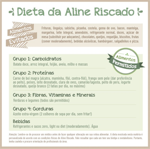 Arte da dieta de Aline Riscado (Foto: Domingão do Faustão/TV Globo)