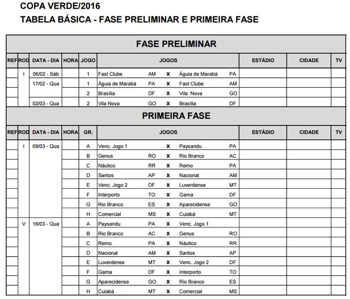 Primeira versão da tabela da Copa Verde 2016 foi publicada com erro (Foto: Reprodução/CBF)