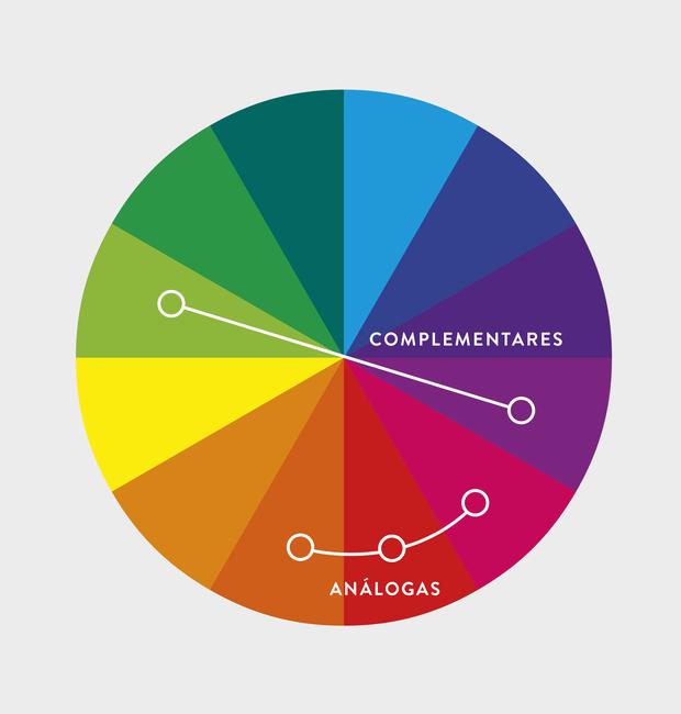 como-usar-círculo-cromatico-decoração-combinar-cores (Foto: Luiz Lula/Ed. Globo)