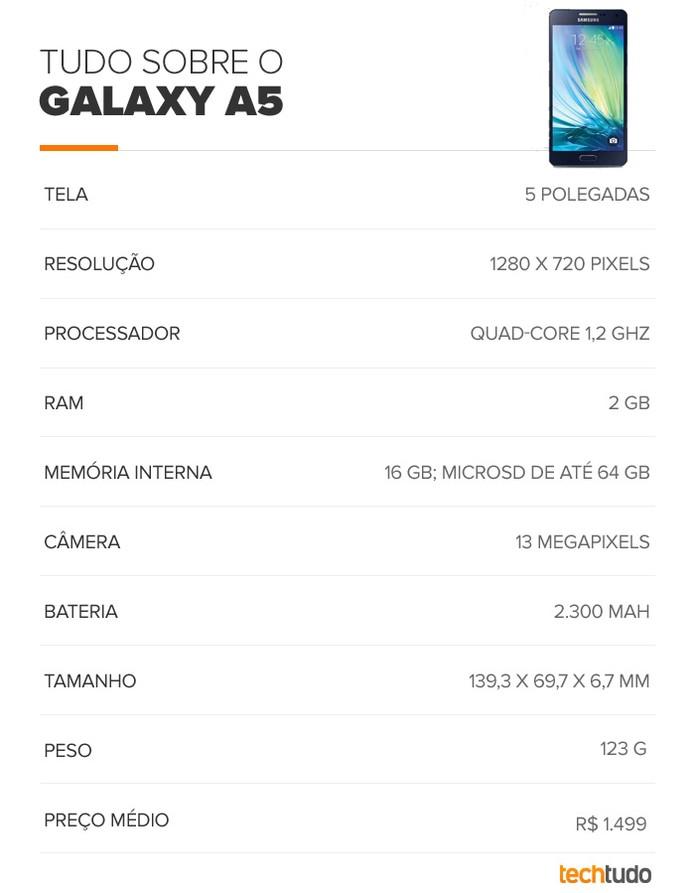 Tudo sobre Galaxy A5 (Foto: Reprodução)