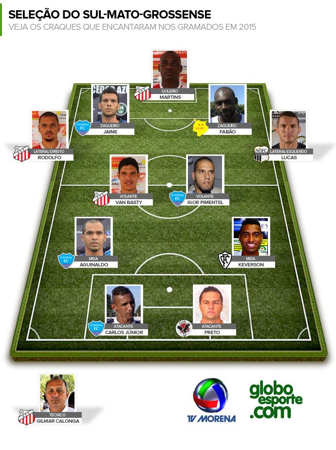 Seleção do Campeonato Sul-Mato-Grossense 2015 (Foto: Editoria de arte)