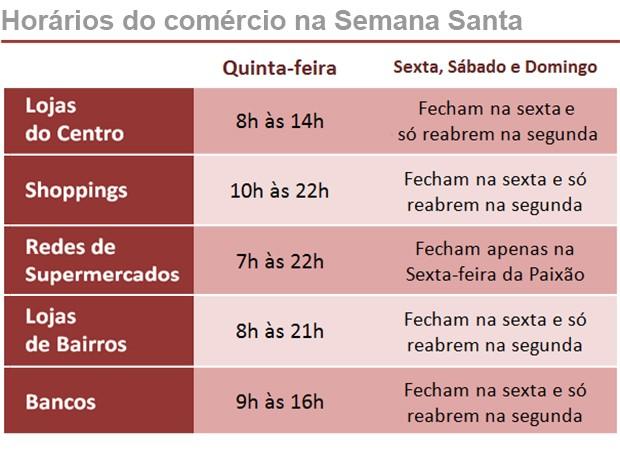 c966d9fa3 Horário de funcionamento do comércio e bancos na Semana Santa (Foto  G1  Piauí)