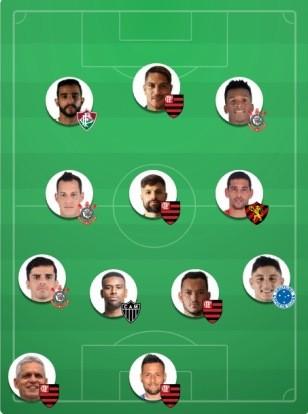 """BLOG: Dicas rodada #29: Flamengo e """"final"""" do Corinthians são apostas no Cartola FC"""