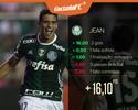 Cartola FC: Palmeiras tem Monstro da rodada #31, Jean, e decepção: Jesus