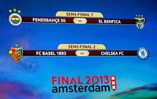 sorteio liga europa (Foto: Agência Reuters)