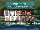 Milícias estão por trás de 6 de 13 mortes de políticos na Baixada do RJ