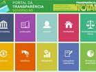 MS ocupa 10º lugar no ranking da transparência e Campo Grande último