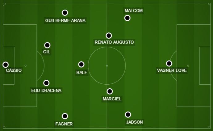 O provável time do Corinthians para enfrentar o Fluminense (Foto: GloboEsporte.com)