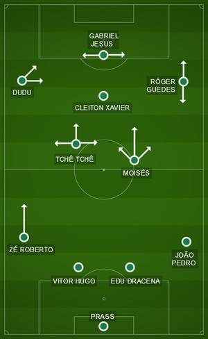 Palmeiras x Figueirense (Foto: Reprodução)