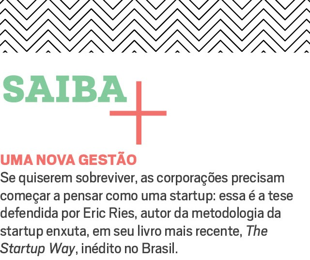 Startups (Foto:  )
